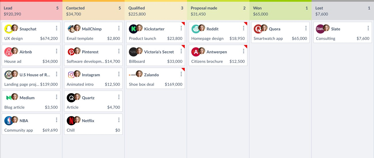 Sales pipeline in Kanban layout on Salesflare CRM platform