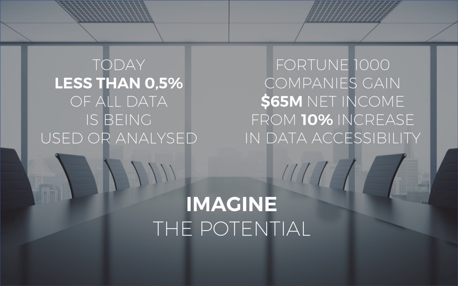 Today less than 0.5% of all data is being used or analysed. Fortune 1000 companies gain $65m net income from 10% increase in data accessibility. Imagine the potential - Salesflare sales deck