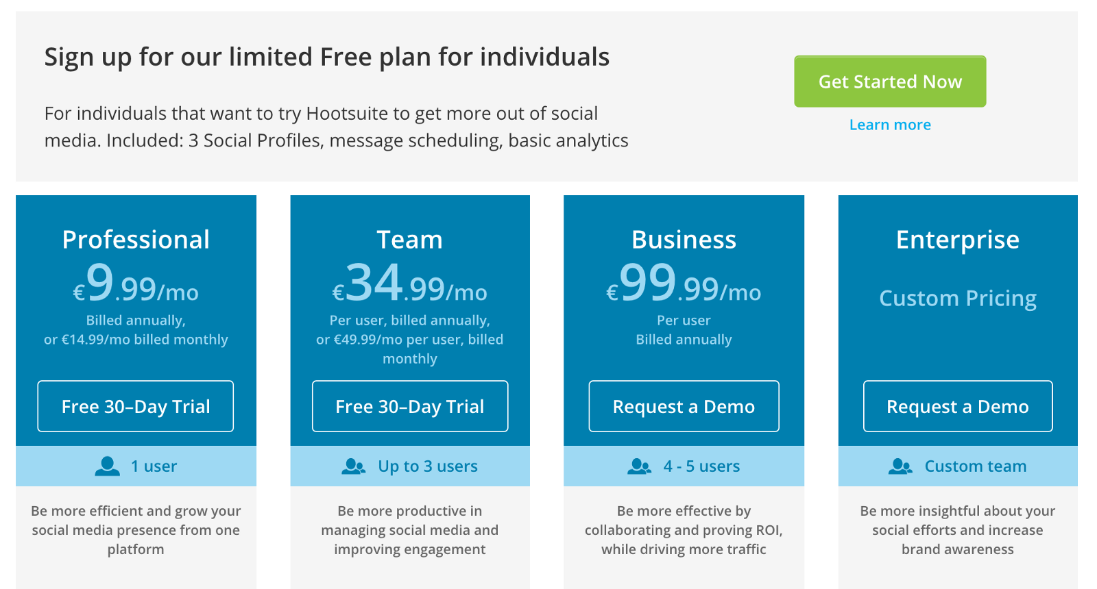 Hootsuite's pricing plan